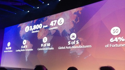Adobe Summit 2014 London